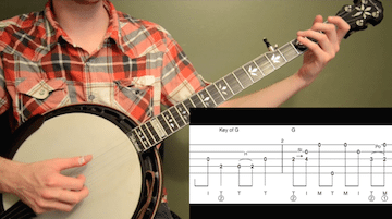 Banks Of The Ohio Beginner Banjo