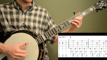 East Tennessee Blues Intermediate Banjo