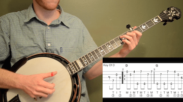 Forked Deer Intermediate Banjo