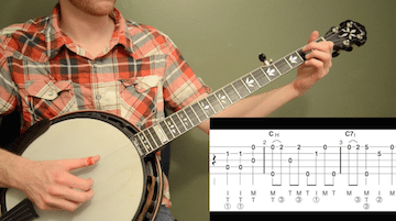 Hard Times Come Again No More Intermediate Banjo