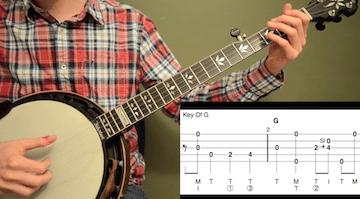 Keep On The Sunny Side Beginner Banjo