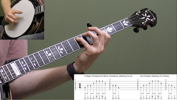 Advanced Pentatonic Patterns Banjo