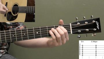 Basic Guitar Chords Beginner Guitar