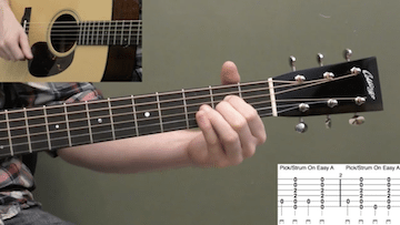 Basic Strumming Patterns Beginner Guitar