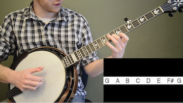 Moveable Melodic Scale Pattern
